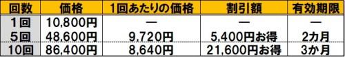 price2019.5